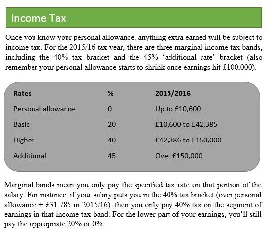 001.Income Tax 15-16